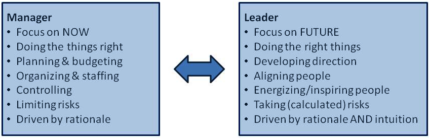 the big difference between leaders and What are the fundamental differences between leadership and leadership vs management the creative energy of defining the next big thing itself is.